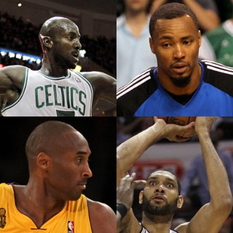 Best Paid Basketball Players of the NBA
