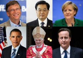 Most Powerful People on Earth