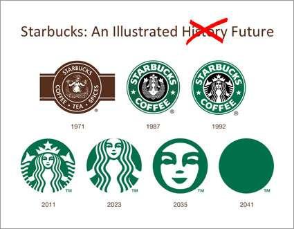 Unbranding Parody Graphs